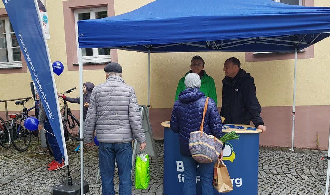 Heute in Littenweiler